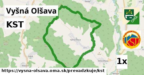ilustračný obrázok k KST, Vyšná Olšava