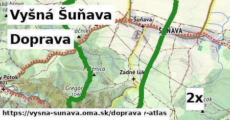 doprava v Vyšná Šuňava