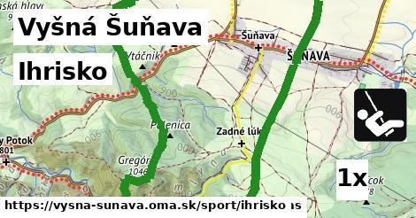 ihrisko v Vyšná Šuňava