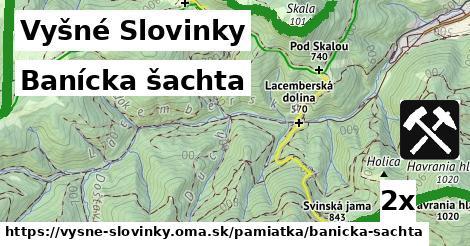 banícka šachta v Vyšné Slovinky