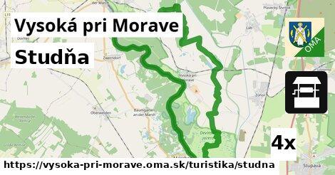 studňa v Vysoká pri Morave