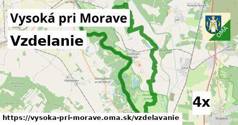 vzdelanie v Vysoká pri Morave