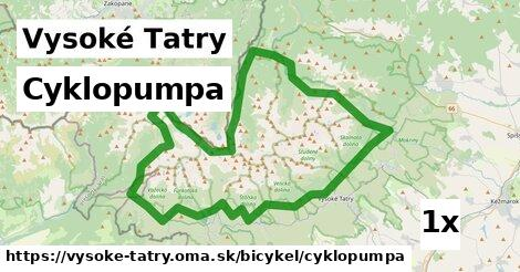 ilustračný obrázok k Cyklopumpa, Vysoké Tatry