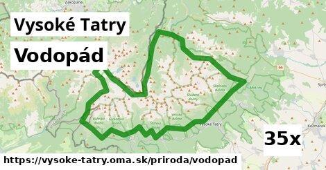 vodopád v Vysoké Tatry