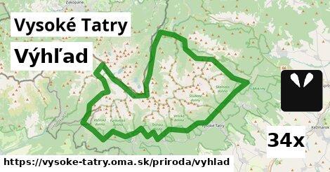 ilustračný obrázok k Výhľad, Vysoké Tatry
