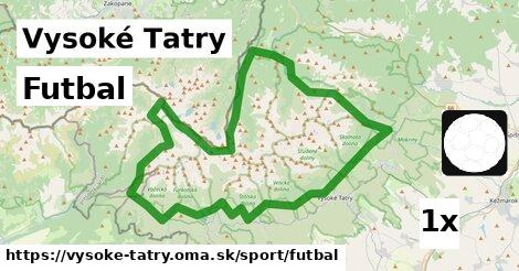ilustračný obrázok k Futbal, Vysoké Tatry