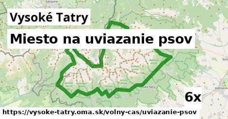 ilustračný obrázok k Miesto na uviazanie psov, Vysoké Tatry