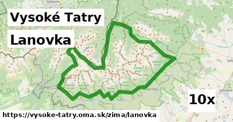 ilustračný obrázok k Lanovka, Vysoké Tatry