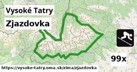 zjazdovka v Vysoké Tatry