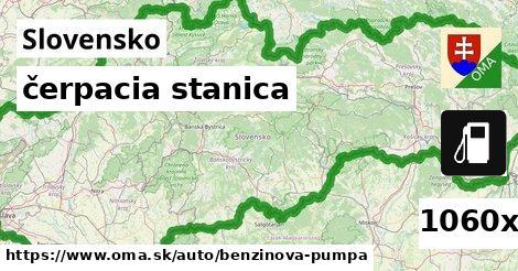 ilustračný obrázok k čerpacia stanica, Slovensko