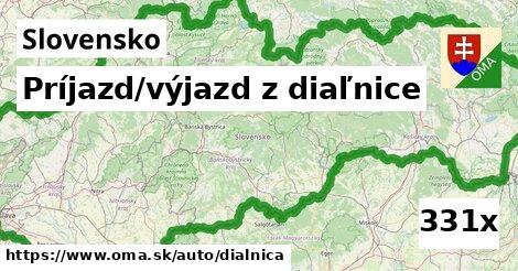 ilustračný obrázok k Príjazd/výjazd z diaľnice, Slovensko