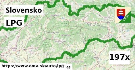 ilustračný obrázok k LPG, Slovensko