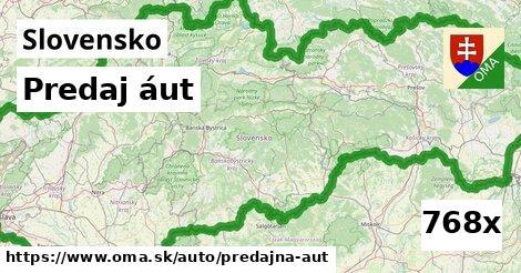 ilustračný obrázok k Predaj áut, Slovensko
