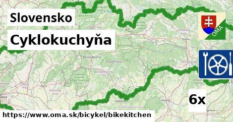 ilustračný obrázok k Cyklokuchyňa, Slovensko