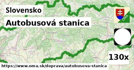 ilustračný obrázok k Autobusová stanica, Slovensko