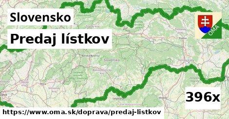 ilustračný obrázok k Predaj lístkov, Slovensko