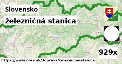 ilustračný obrázok k železničná stanica, Slovensko