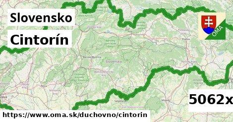 ilustračný obrázok k Cintorín, Slovensko
