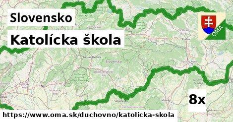 ilustračný obrázok k Katolícka škola, Slovensko