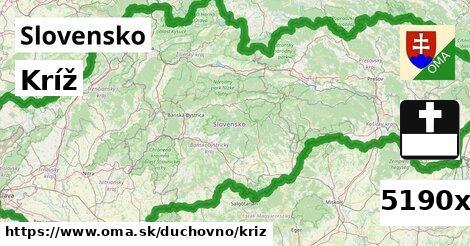 ilustračný obrázok k Kríž, Slovensko