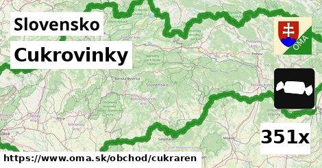 ilustračný obrázok k Cukrovinky, Slovensko