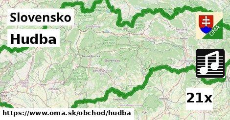ilustračný obrázok k Hudba, Slovensko