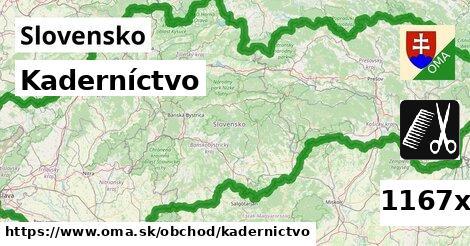 ilustračný obrázok k Kaderníctvo, Slovensko