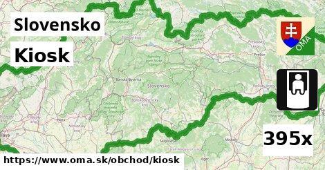 ilustračný obrázok k Kiosk, Slovensko