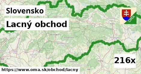 ilustračný obrázok k Lacný obchod, Slovensko