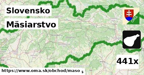 ilustračný obrázok k Mäsiarstvo, Slovensko