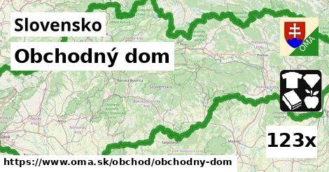 ilustračný obrázok k Obchodný dom, Slovensko