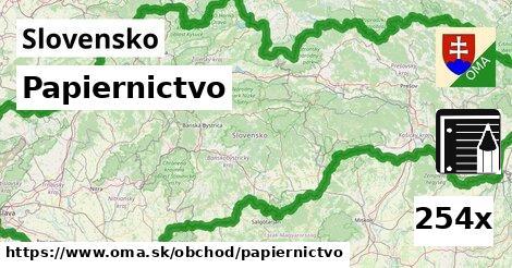 ilustračný obrázok k Papiernictvo, Slovensko