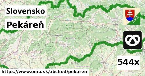 ilustračný obrázok k Pekáreň, Slovensko