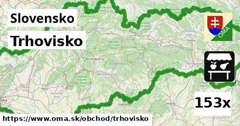 ilustračný obrázok k Trhovisko, Slovensko