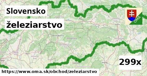 ilustračný obrázok k železiarstvo, Slovensko