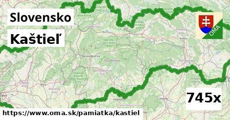 ilustračný obrázok k Kaštieľ, Slovensko