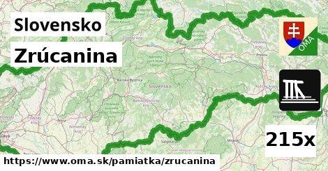 ilustračný obrázok k Zrúcanina, Slovensko