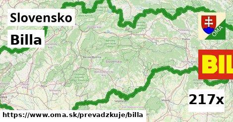 ilustračný obrázok k Billa, Slovensko