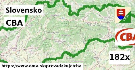 ilustračný obrázok k CBA, Slovensko