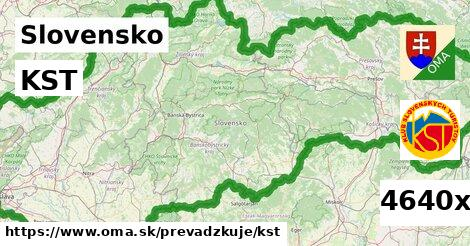 ilustračný obrázok k KST, Slovensko