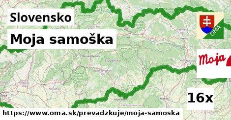 ilustračný obrázok k Moja samoška, Slovensko