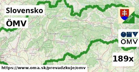 ilustračný obrázok k ÖMV, Slovensko