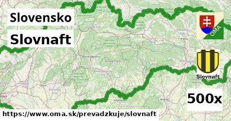 ilustračný obrázok k Slovnaft, Slovensko