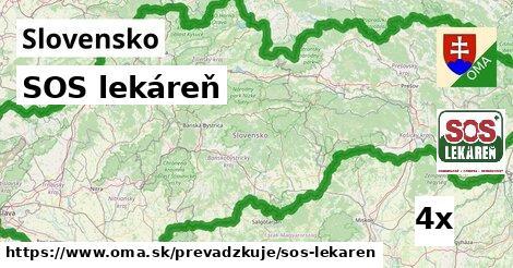 ilustračný obrázok k SOS lekáreň, Slovensko