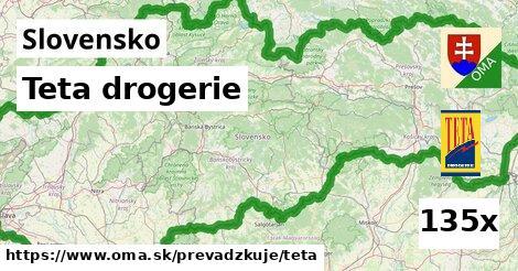 ilustračný obrázok k Teta drogerie, Slovensko