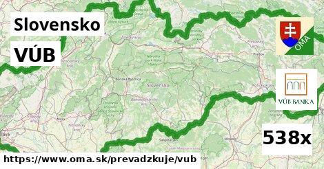 ilustračný obrázok k VÚB, Slovensko
