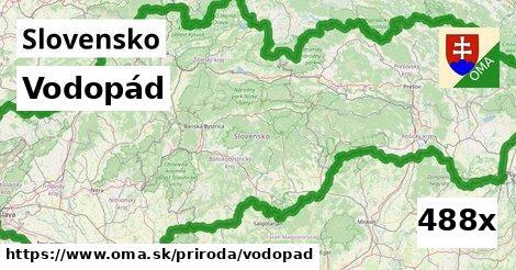 ilustračný obrázok k Vodopád, Slovensko