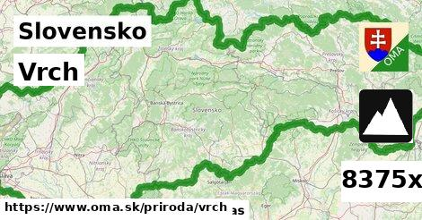ilustračný obrázok k Vrch, Slovensko