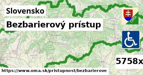 ilustračný obrázok k Bezbarierový prístup, Slovensko