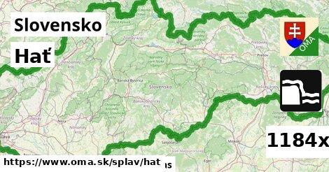ilustračný obrázok k Hať, Slovensko